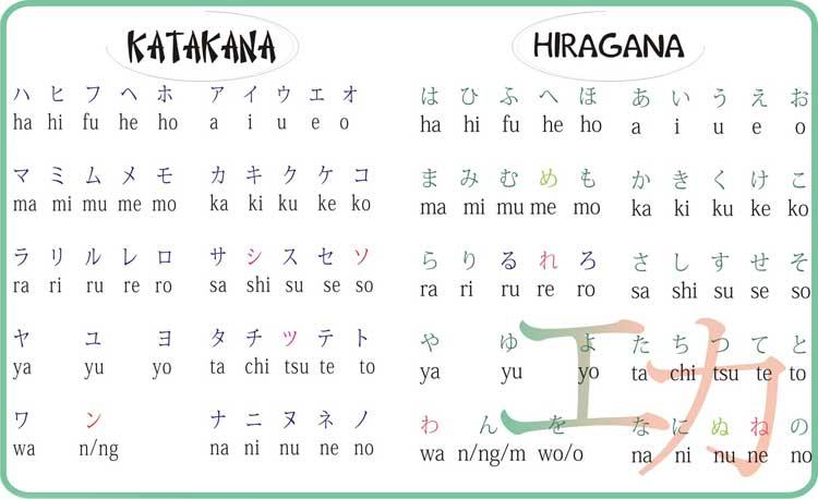hiragana-katana